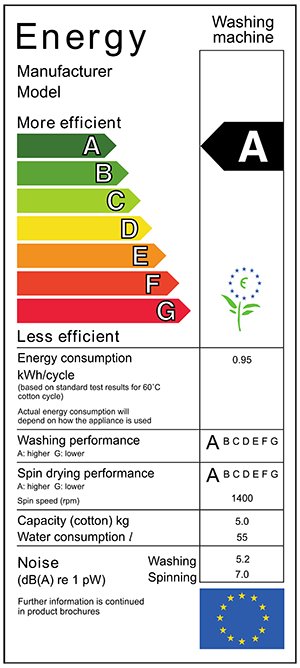 energy efficiency gauge